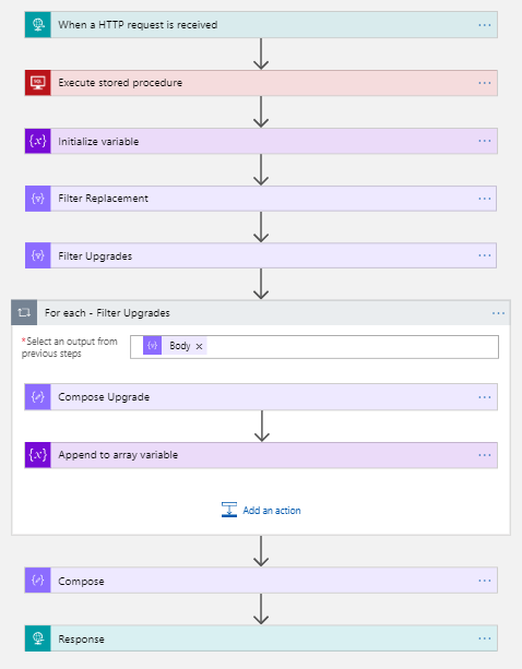 Transform json in logic apps using liquid templates alessandro to create the json response in the format the client needed i used as helpers an array variable filters and compose actions as you can see in the picture maxwellsz